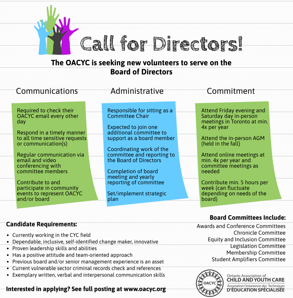 Call for Directors Poster
